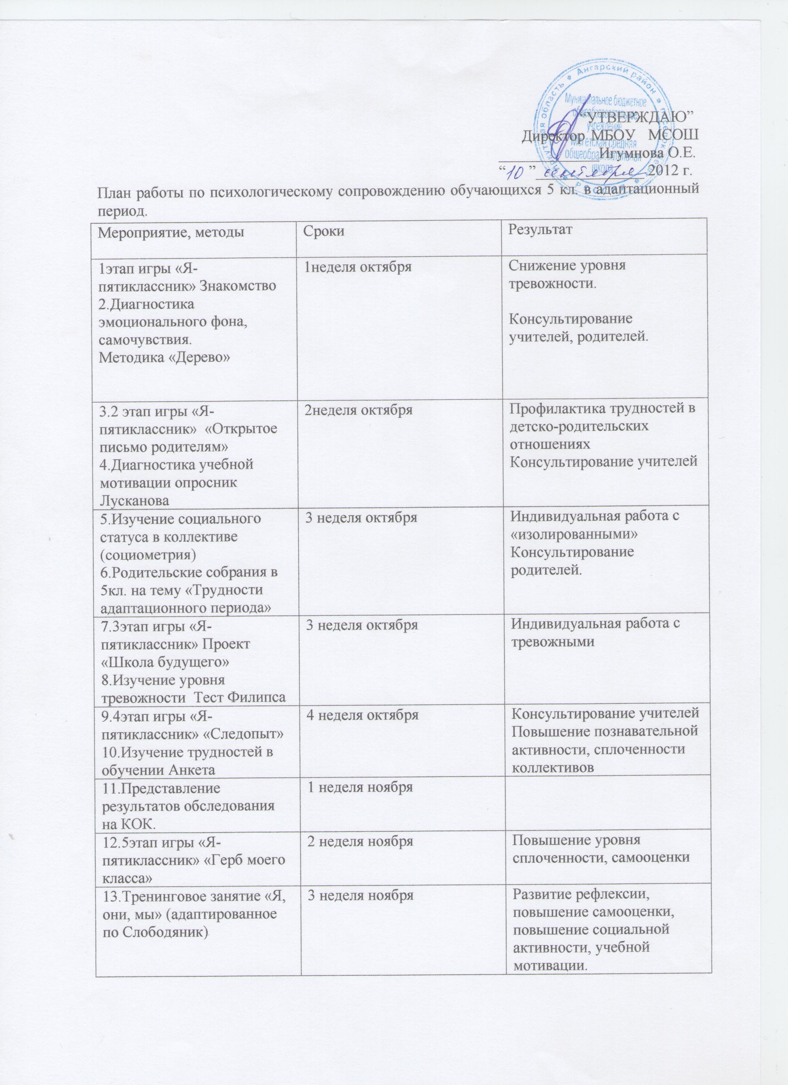 пмпк схема обследования